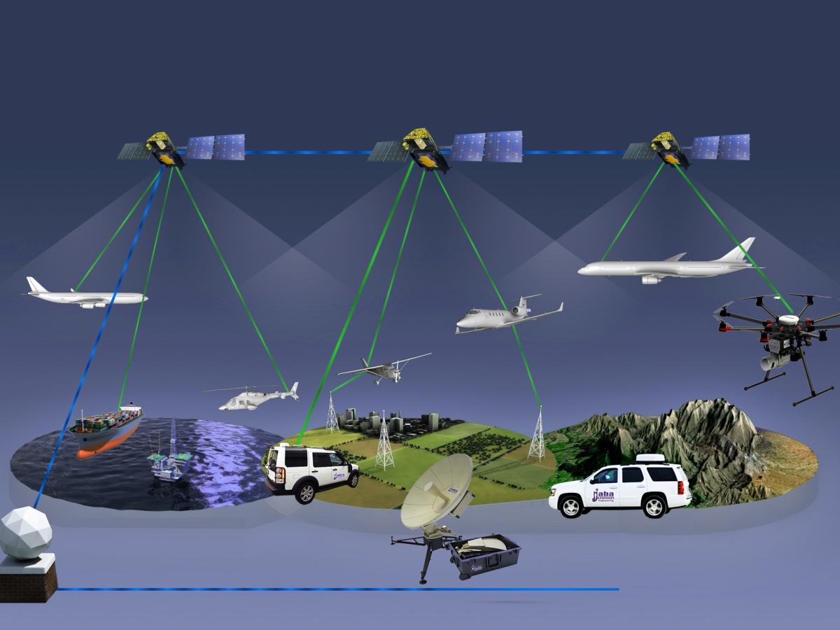 Satcom Mobility Terminales confiables y de alto rendimiento para plataformas aéreas, terrestres y marítimas.